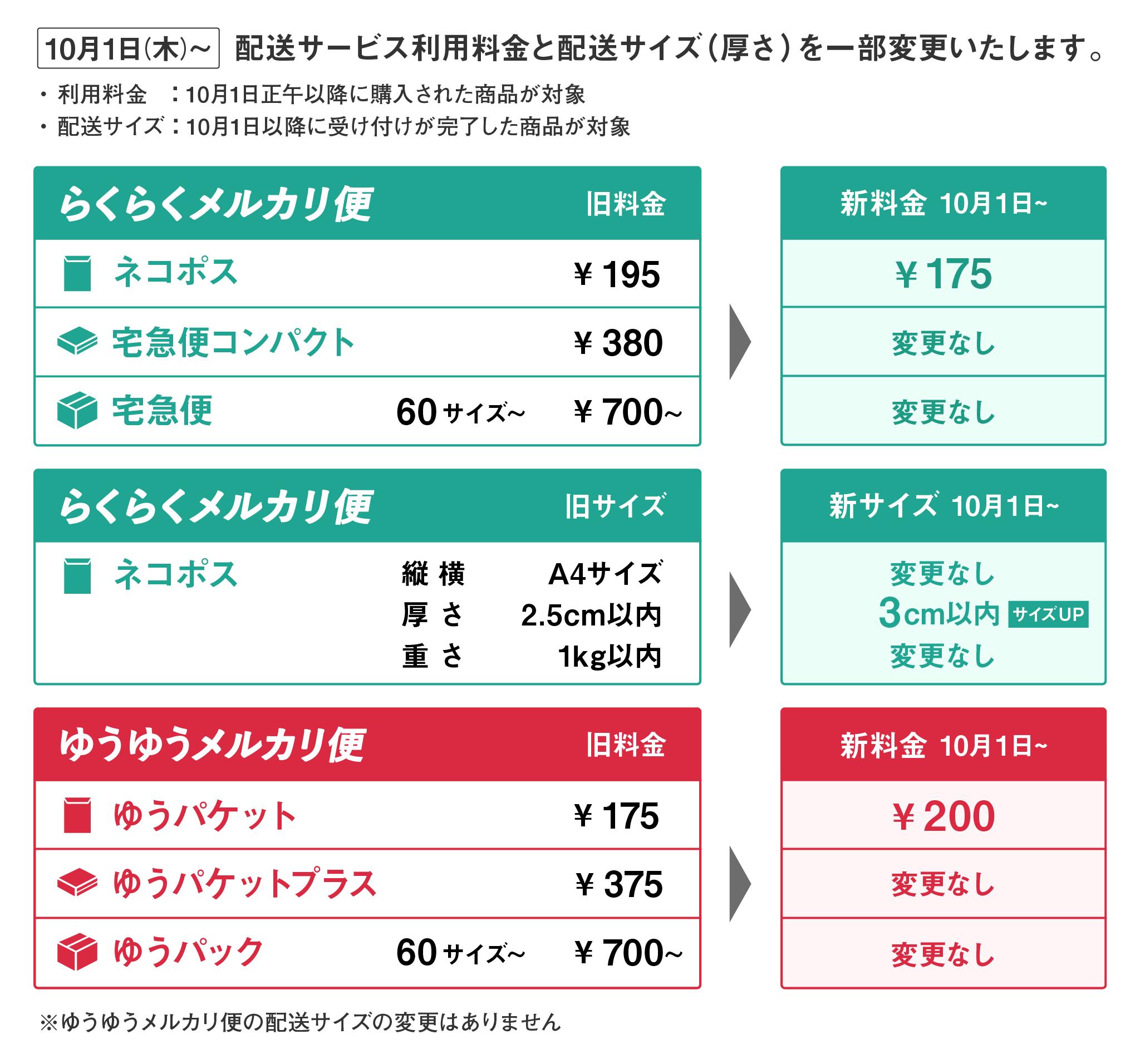 【10/1(木) より】メルカリ便(ネコポス・ゆうパケット)の配送サービス利用料及びネコポス取り扱いサイズ(厚さ)を変更いたします