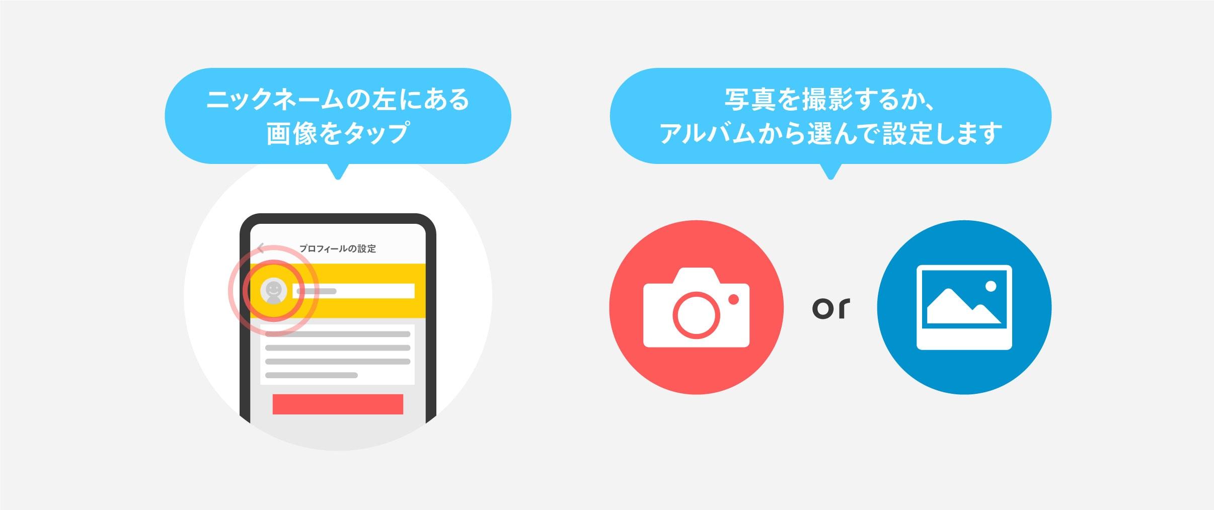 アイコン写真の設定方法
